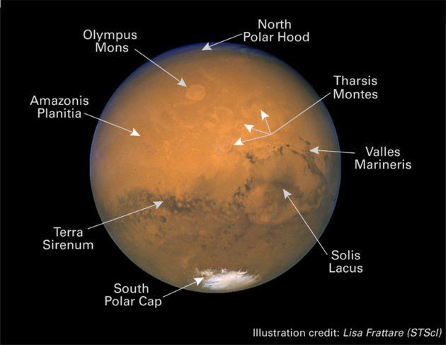 Mars In 2003